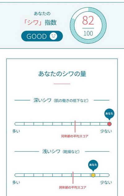 肌診断 50代 シワ